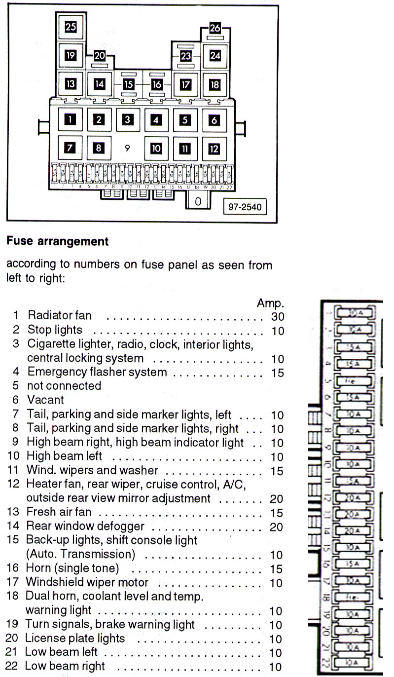 Vw Vanagon Fuse Diagram Great Design Of Wiring 2010 Volkswagen Routan Box Rabbit Convertible Bus Panel